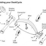 deskcycle avis